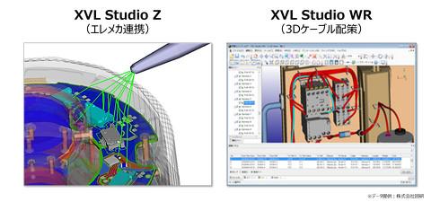 エレメカ統合3Dデジタルツインを利用したコラボレーション