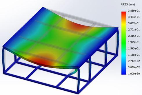 大型架台の解析事例(変位解析)。開口部上面の変位が見られる