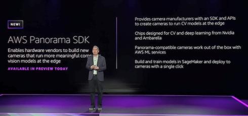 「AWS Panorama SDK」の概要