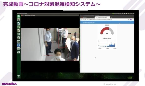 開発した「コロナ対策混雑検知システム」の表示画面