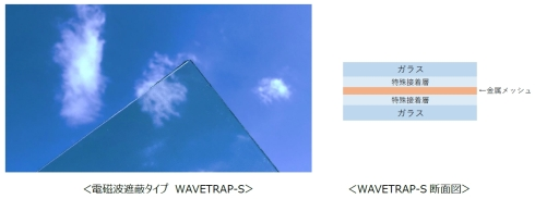 AGCの電磁波遮蔽ガラス「WAVETRAP-S」