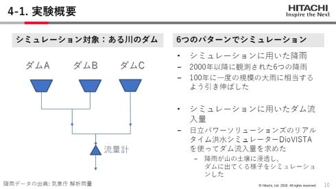 新技術の実効性を確認するための実験の概要