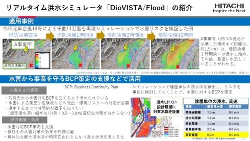 ダム流入量の予測に用いられている「DioVISTA/Flood」