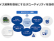 半導体デバイスの開発を容易にするIPユーティリティを提供開始