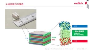 村田製作所が開発した全固体電池の構造