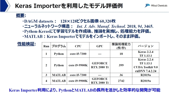 「Deep Learning Toolbox Importer for TensorFlow Keras Models」を用いたモデル評価例