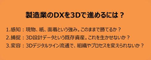 製造業のDXを3Dで推進するには
