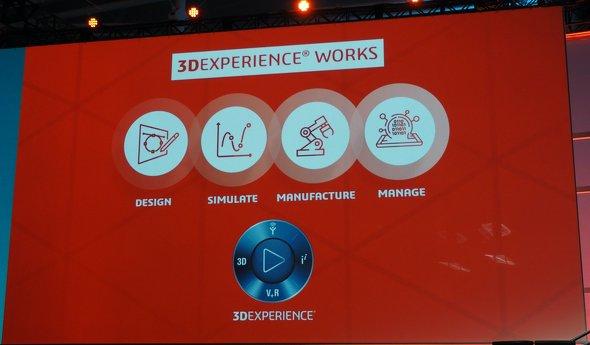 米国テネシー州ナッシュビルで開催されたイベント「3DEXPERIENCE World 2020」でその詳細が語られた「3DEXPERIENCE WORKS」
