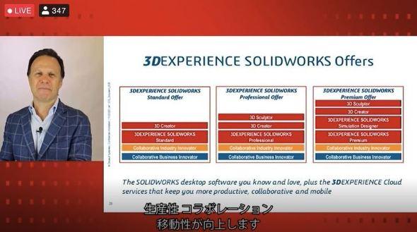 「3DEXPERIENCE SOLIDWORKS」オファーについて