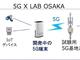 大阪産業局の「5G X LAB OSAKA」で工場向け5Gルーターの実証実験を実施