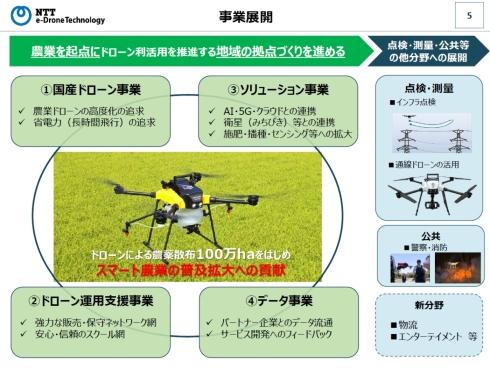NTTイードローンは農業を起点に4つの事業を展開する