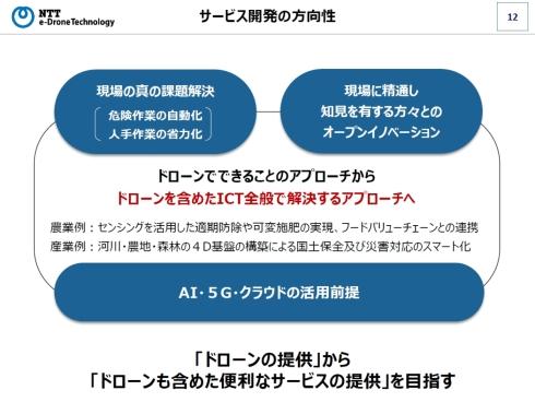 NTTイードローンによるサービス開発の方向性