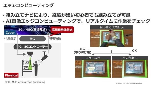 「エッジコンピューティング」を活用した「AR組立ナビゲーション」