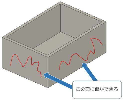 射出成形で箱状の製品を成形したところ擦り傷が……