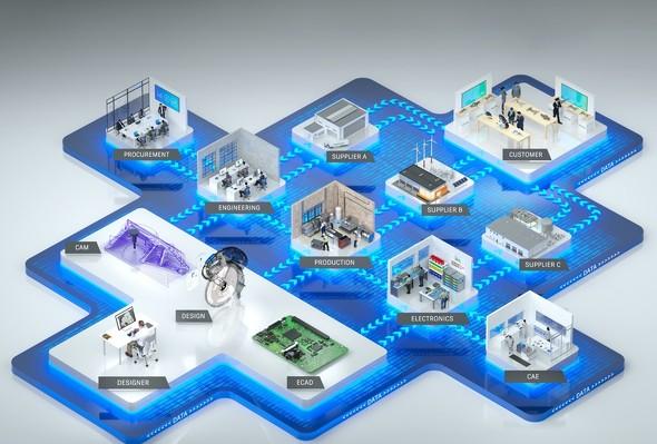 統合プラットフォームであるFusion 360は、製品開発および製造のエコシステム全体にわたるデータが、クラウドベースの1つのモデルに集約されています