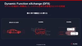 車載向けの「DFX」