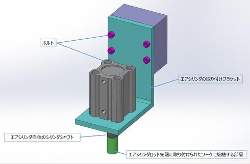 加圧機構を持つサブアセンブリ