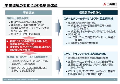 三菱重工の火力事業の構造改革方針
