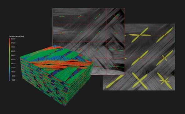 VGSTUDIOからの複合材料微細構造のCT Scan画像