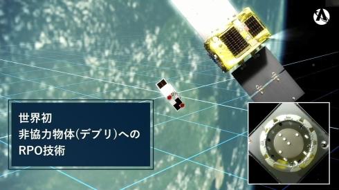 「技術の扉」となる非協力物体へのRPO技術