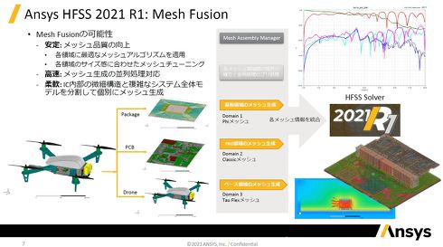 高周波3次元電磁界解析ソフトウェア「Ansys HFSS 2021 R1」に搭載された新技術「Ansys HFSS Mesh Fusion」について