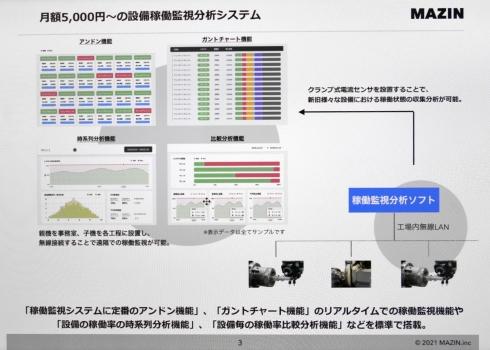 「設備稼働監視分析システム」の概要