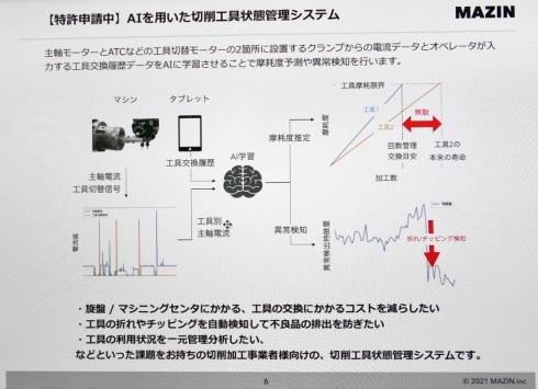 「AIを用いた切削工具状態管理システム」の概要