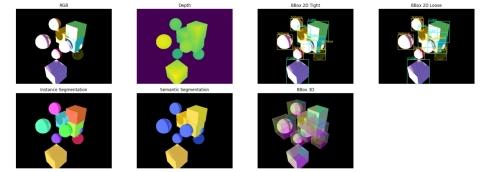 ロボットの物体認識機能におけるシミュレーターの活用イメージ