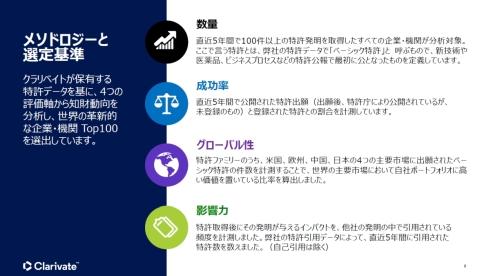 「Top 100 グローバル・イノベーター」のメソドロジーと選定基準