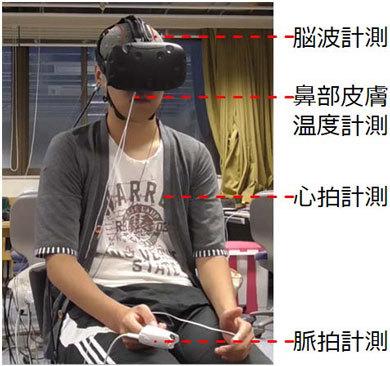 実験中の生理的反応測定の様子