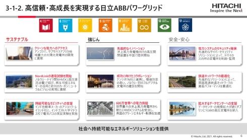日立ABBパワーグリッドのスマートグリッド技術