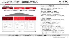 EVバス/EVフリート事業者向けデジタルソリューション