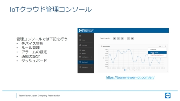 「TeamViewer IoT」のIoTクラウド管理コンソール