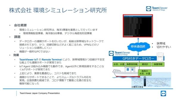 環境シミュレーション研究所における「TeamViewer IoT」の採用事例