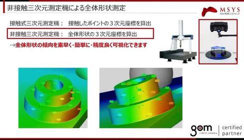 非接触式の3Dスキャナーの活用メリット