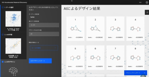「分子デザイン」におけるAIによるデザイン結果