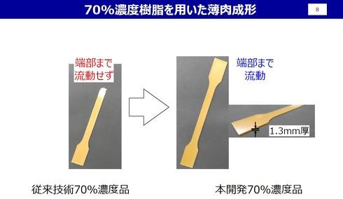 70%濃度セルロースファイバー成形材料を用いた薄肉成形について(左が従来技術で70%濃度を実現した場合)