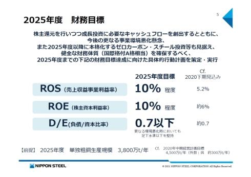 日本製鉄の中長期経営計画の財務目標