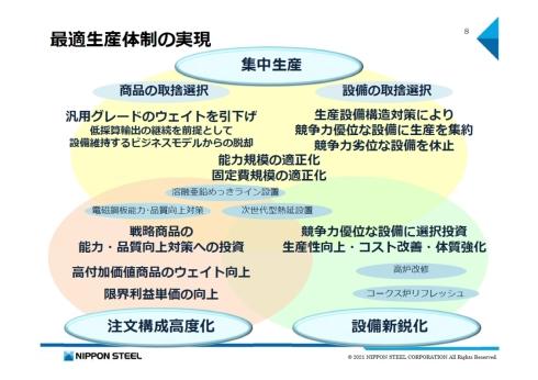 国内製鉄事業の再構築は3つの軸で進める