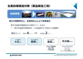 板事業の生産設備構造対策
