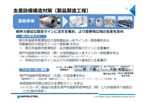薄板事業の生産設備構造対策