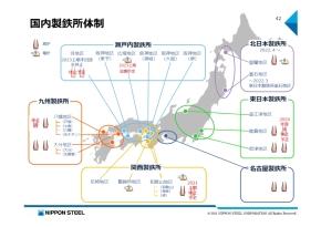 中長期経営計画における製鉄所体制