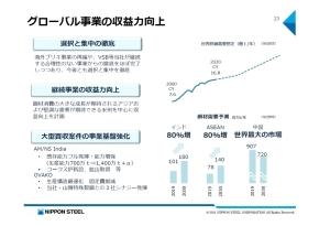 グローバル事業の状況と鉄鋼需要