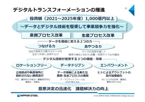 DX戦略の推進の方向性