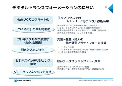DX戦略の3つの施策