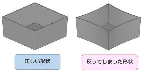 射出成形で箱状の製品を成形したところ反りが……