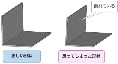 反りと同じ温度差が原因となりL字の形状が倒れ込んでしまう