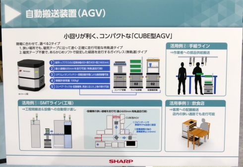 CUBE型AGVの概要