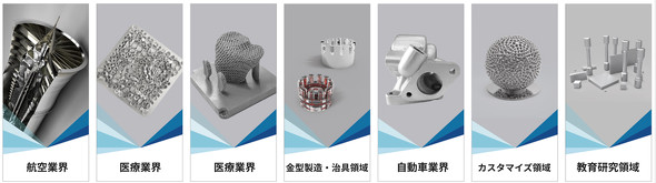 さまざまな業界、領域の金属3D造形に対応
