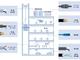 電力線だけじゃないHD-PLCの可能性、新規格発行でIoT向けに浸透するか